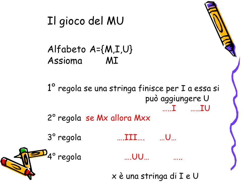 Alcuni alfabeti Calcolo algebrico {a,b,c,..,+,-,x,/..} Numerazione romana {I,II,III,V,X,L,C,D,M} Calcolo degli enunciati {p,q,..,v,, …}