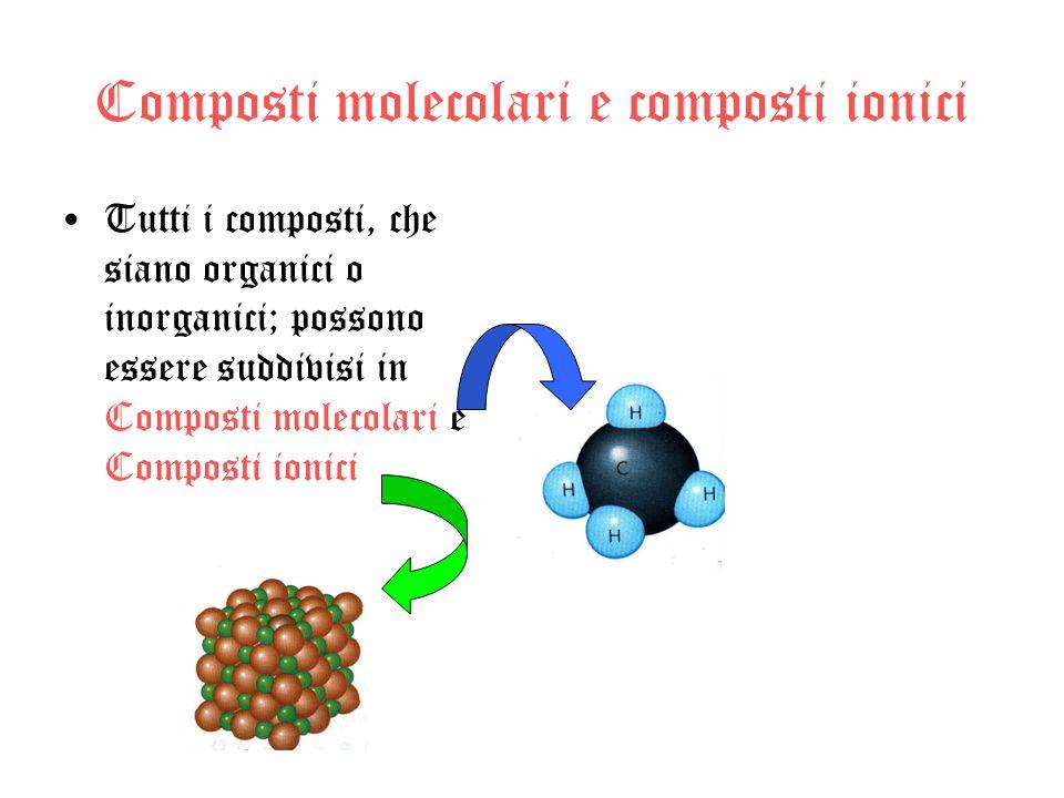 Composti molecolari e composti ionici Tutti i composti, che siano organici o inorganici; possono essere suddivisi in Composti molecolari e Composti io