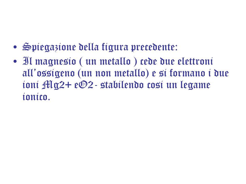 Spiegazione della figura precedente: Il magnesio ( un metallo ) cede due elettroni allossigeno (un non metallo) e si formano i due ioni Mg2+ eO2- stab