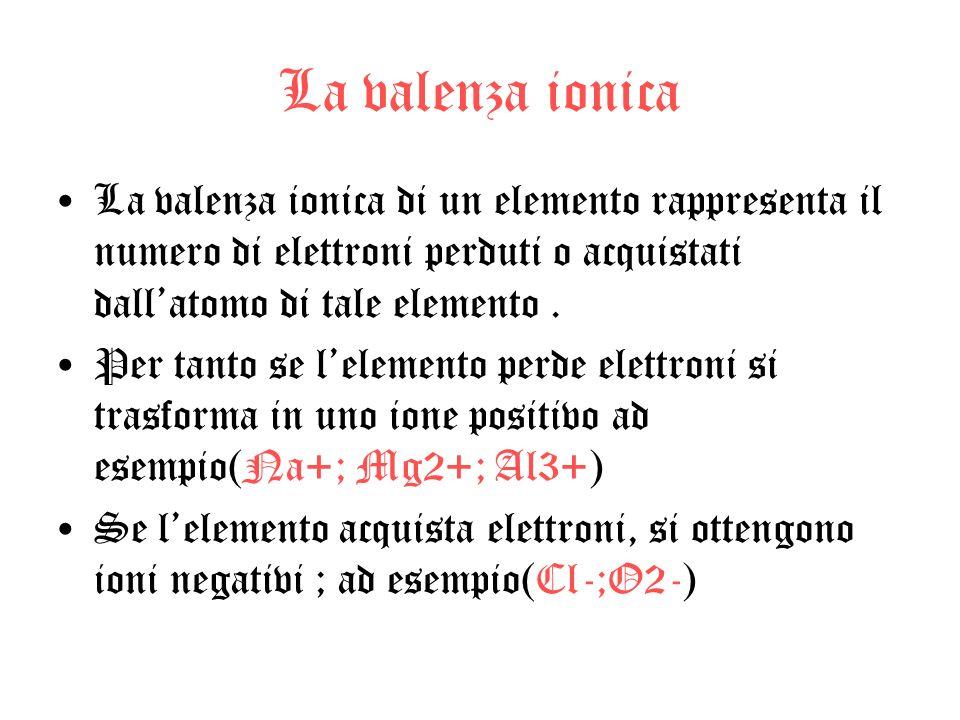 La valenza ionica La valenza ionica di un elemento rappresenta il numero di elettroni perduti o acquistati dallatomo di tale elemento. Per tanto se le