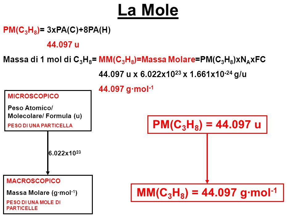 La Mole PM(C 3 H 8 )=3xPA(C)+8PA(H) 44.097 u Massa di 1 mol di C 3 H 8 =MM(C 3 H 8 )=Massa Molare=PM(C 3 H 8 )xN A xFC 44.097 u x 6.022x10 23 x 1.661x