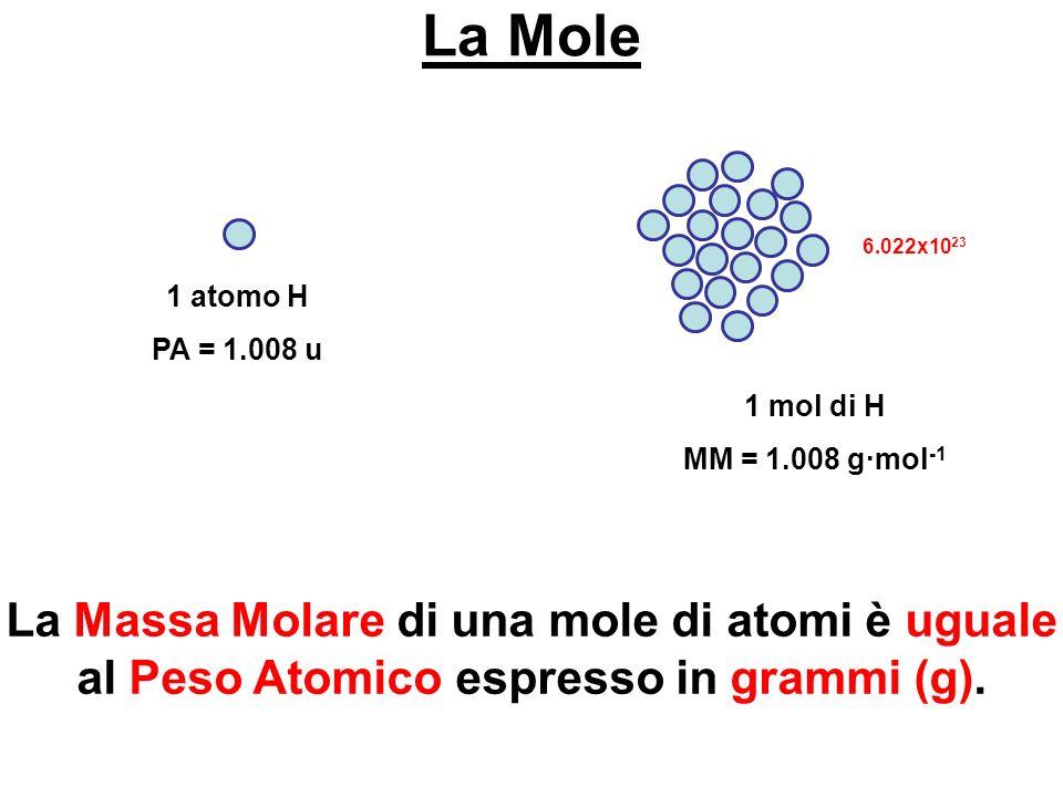 La Mole 1 atomo H PA = 1.008 u 1 mol di H MM = 1.008 gmol -1 6.022x10 23 La Massa Molare di una mole di atomi è uguale al Peso Atomico espresso in gra