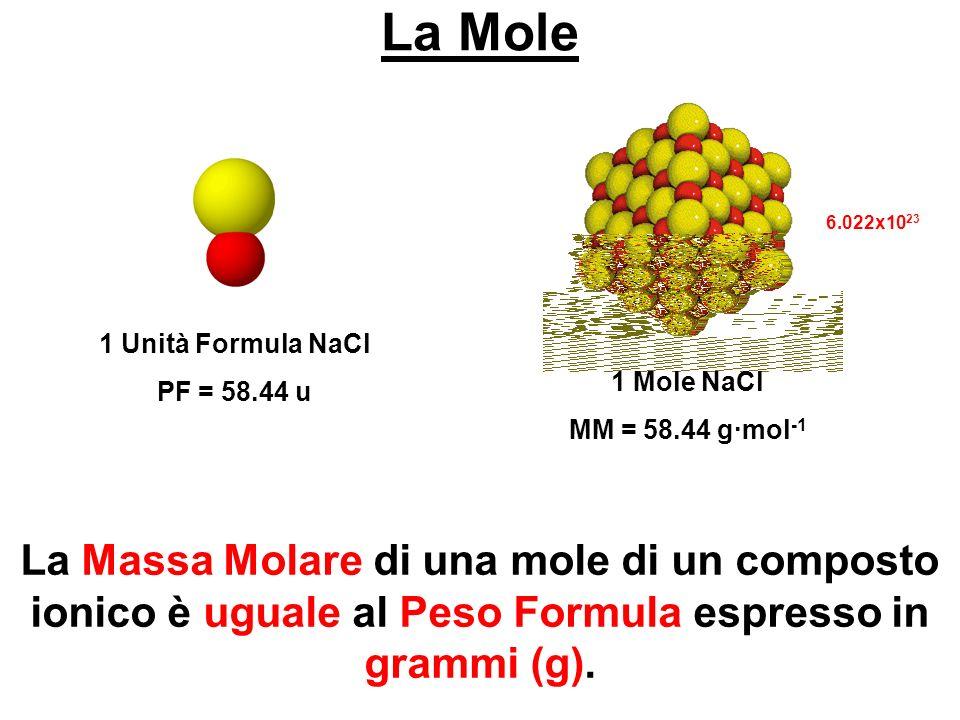 La Mole La Massa Molare di una mole di un composto ionico è uguale al Peso Formula espresso in grammi (g). 1 Unità Formula NaCl PF = 58.44 u 1 Mole Na