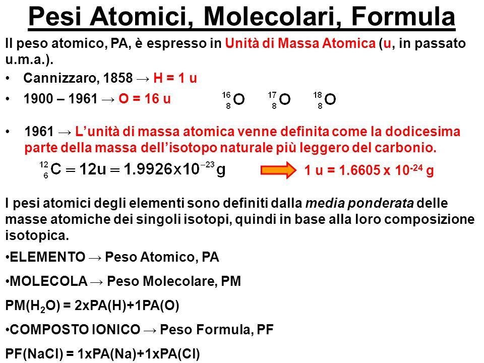 Pesi Atomici, Molecolari, Formula Il peso atomico, PA, è espresso in Unità di Massa Atomica (u, in passato u.m.a.). Cannizzaro, 1858 H = 1 u 1900 – 19