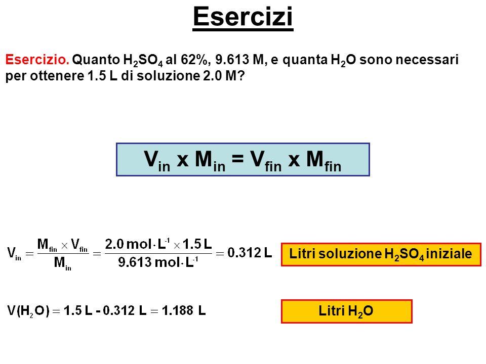 Esercizi Esercizio. Quanto H 2 SO 4 al 62%, 9.613 M, e quanta H 2 O sono necessari per ottenere 1.5 L di soluzione 2.0 M? V in x M in = V fin x M fin