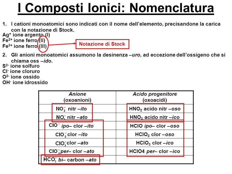 I Composti Ionici: Nomenclatura 1.I cationi monoatomici sono indicati con il nome dellelemento, precisandone la carica con la notazione di Stock. Ag +