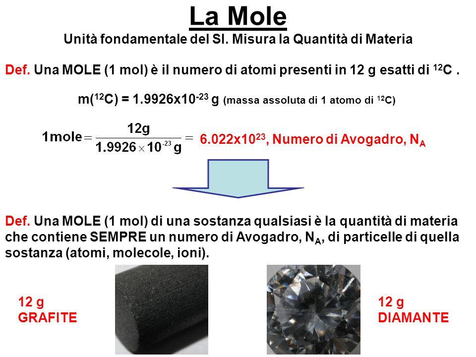 La Mole 2x 4x N A =6.022x10 23 x 1 mol C 3 H 8 (g) + 5 mol O 2 (g) 3 mol CO 2 (g) + 4 mol H 2 O (l) MICROSCOPICO 1 molecola MACROSCOPICO 1 mol di molecole 6.022x10 23 Una MOLE (1 mol) di una sostanza qualsiasi è la quantità di materia che contiene SEMPRE un numero di Avogadro, NA, di particelle di quella sostanza