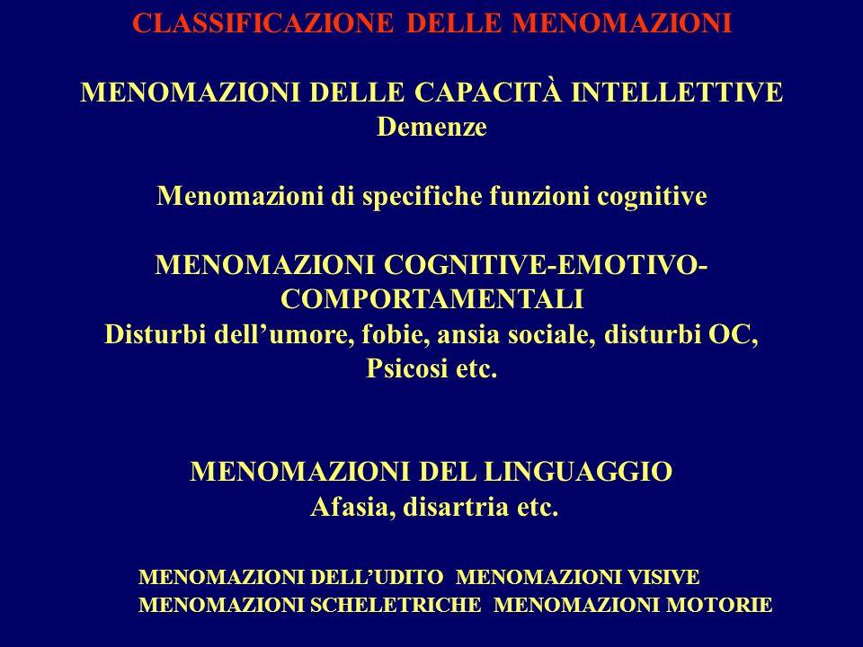 CLASSIFICAZIONE DELLE MENOMAZIONI MENOMAZIONI DELLE CAPACITÀ INTELLETTIVE Demenze Menomazioni di specifiche funzioni cognitive MENOMAZIONI COGNITIVE-E