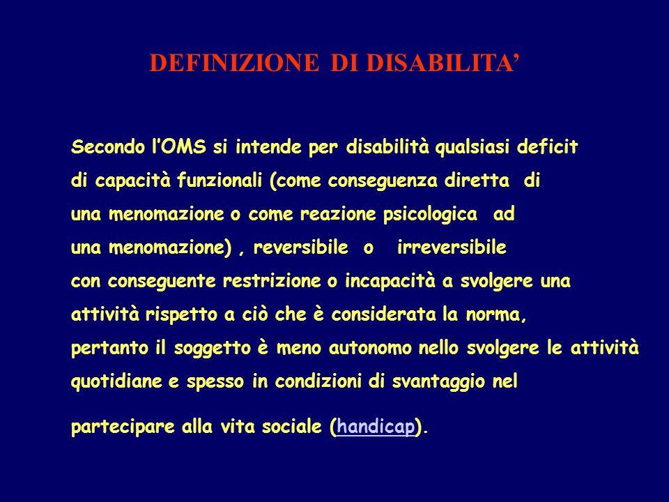 DEFINIZIONE DI DISABILITA Secondo lOMS si intende per disabilità qualsiasi deficit di capacità funzionali (come conseguenza diretta di una menomazione