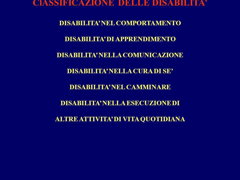 ClASSIFICAZIONE DELLE DISABILITA DISABILITA NEL COMPORTAMENTO DISABILITA DI APPRENDIMENTO DISABILITA NELLA COMUNICAZIONE DISABILITA NELLA CURA DI SE D