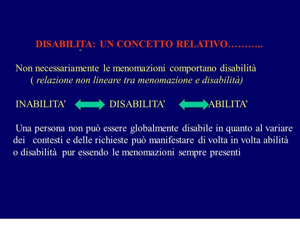DISABILITA: UN CONCETTO RELATIVO……….. Non necessariamente le menomazioni comportano disabilità ( relazione non lineare tra menomazione e disabilità) I