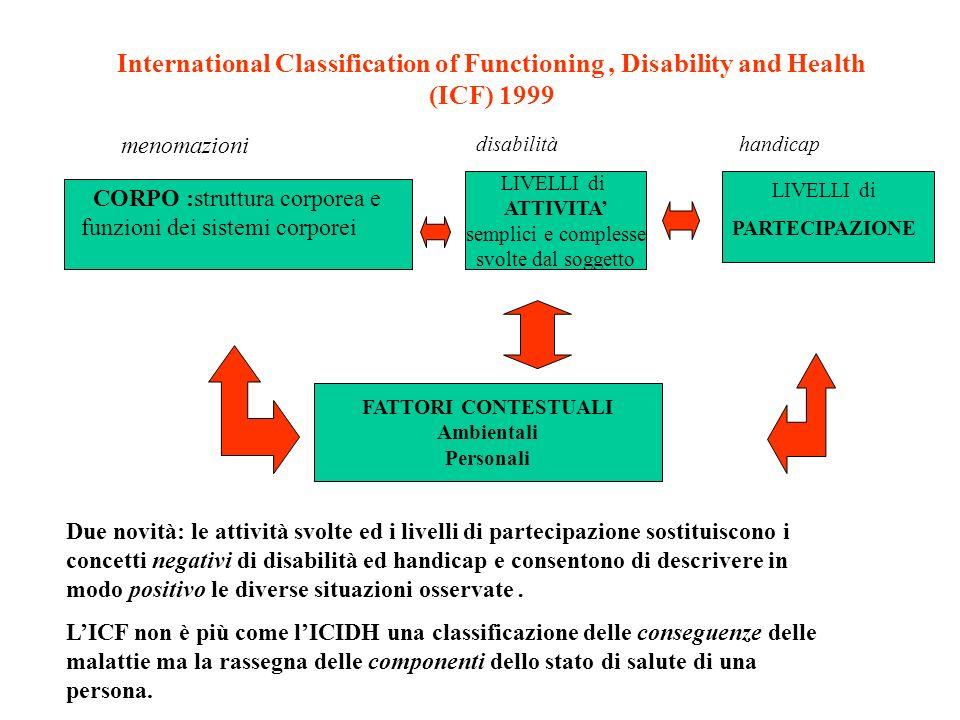 International Classification of Functioning, Disability and Health (ICF) 1999 Due novità: le attività svolte ed i livelli di partecipazione sostituisc