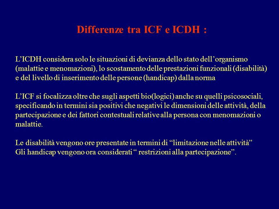 Differenze tra ICF e ICDH : LICDH considera solo le situazioni di devianza dello stato dellorganismo (malattie e menomazioni), lo scostamento delle pr