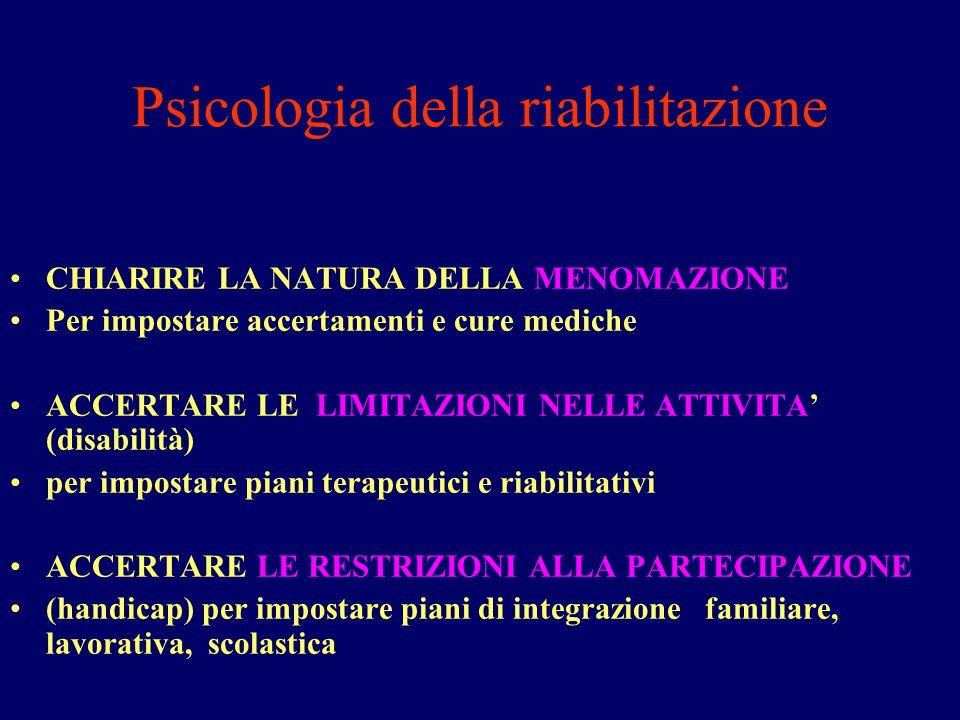 Psicologia della riabilitazione CHIARIRE LA NATURA DELLA MENOMAZIONE Per impostare accertamenti e cure mediche ACCERTARE LE LIMITAZIONI NELLE ATTIVITA