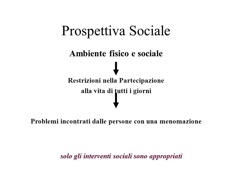 Prospettiva Sociale Ambiente fisico e sociale Restrizioni nella Partecipazione alla vita di tutti i giorni Problemi incontrati dalle persone con una m