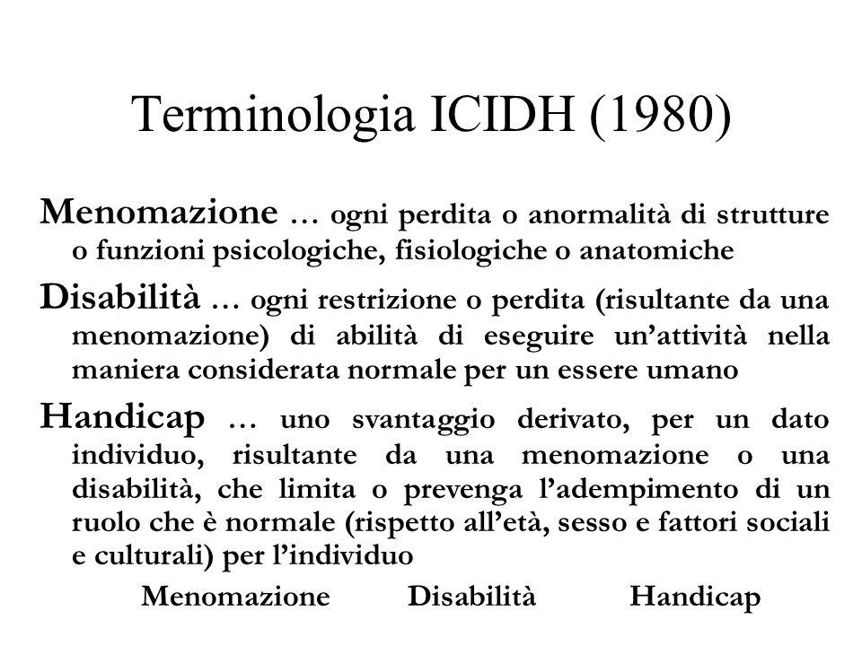 Terminologia ICIDH (1980) Menomazione … ogni perdita o anormalità di strutture o funzioni psicologiche, fisiologiche o anatomiche Disabilità … ogni re