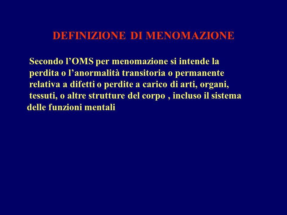 DEFINIZIONE DI MENOMAZIONE Secondo lOMS per menomazione si intende la perdita o lanormalità transitoria o permanente relativa a difetti o perdite a ca