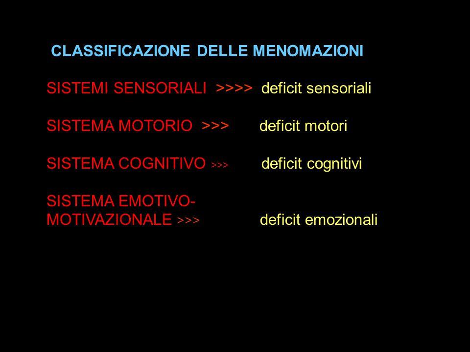 CLASSIFICAZIONE DELLE MENOMAZIONI. SISTEMI SENSORIALI >>>> deficit sensoriali SISTEMA MOTORIO >>> deficit motori SISTEMA COGNITIVO >>> deficit cogniti