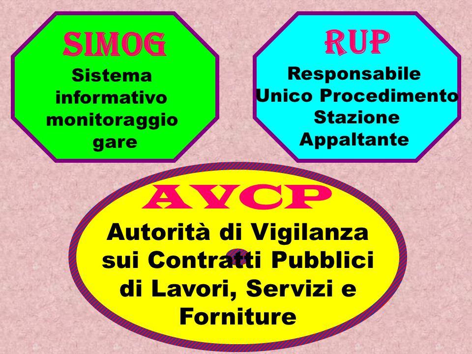 SIMOG Sistema informativo monitoraggio gare RUP Responsabile Unico Procedimento Stazione Appaltante AVCP Autorità di Vigilanza sui Contratti Pubblici