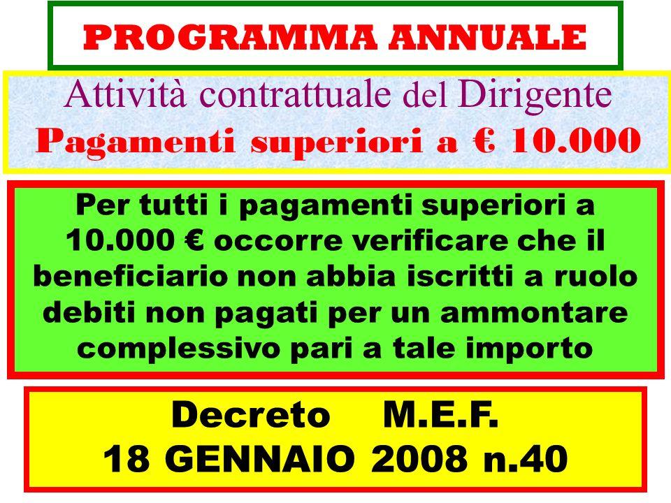 PROGRAMMA ANNUALE Attività contrattuale del Dirigente Pagamenti superiori a 10.000 Decreto M.E.F. 18 GENNAIO 2008 n.40 Per tutti i pagamenti superiori