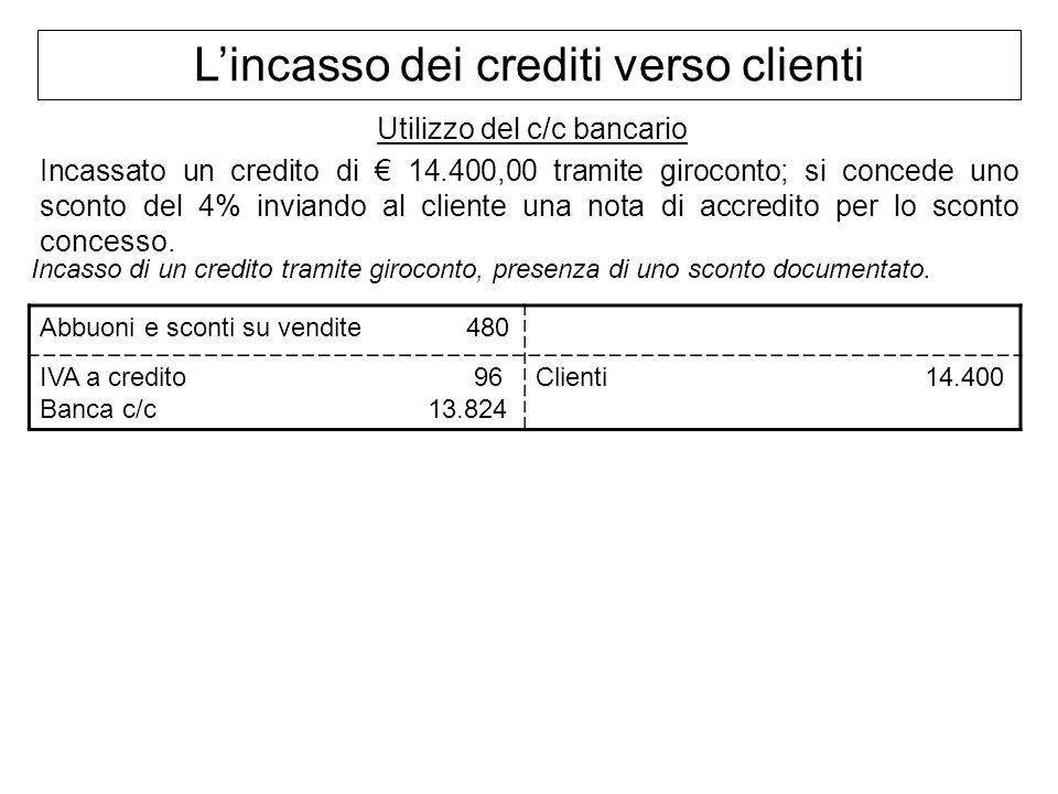 Lincasso dei crediti verso clienti Utilizzo del c/c bancario Incassato un credito di 14.400,00 tramite giroconto; si concede uno sconto del 4% inviand