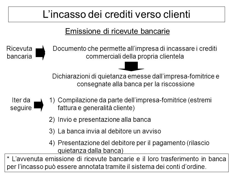 Lincasso dei crediti verso clienti Emissione di ricevute bancarie Ricevuta bancaria Documento che permette allimpresa di incassare i crediti commercia