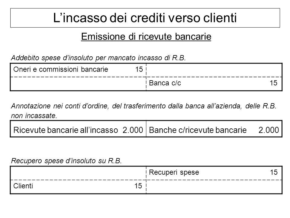 Lincasso dei crediti verso clienti Emissione di ricevute bancarie Addebito spese dinsoluto per mancato incasso di R.B. Oneri e commissioni bancarie 15
