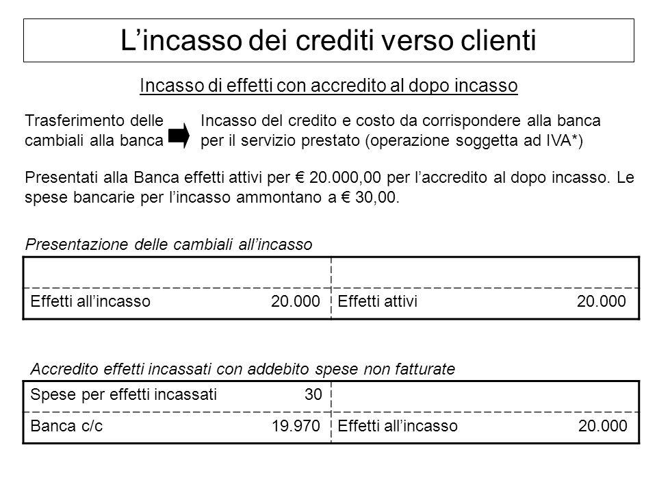 Lincasso dei crediti verso clienti Incasso di effetti con accredito al dopo incasso Trasferimento delle cambiali alla banca Incasso del credito e cost