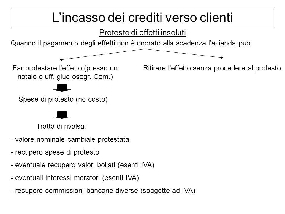 Lincasso dei crediti verso clienti Protesto di effetti insoluti Quando il pagamento degli effetti non è onorato alla scadenza lazienda può: Far protes