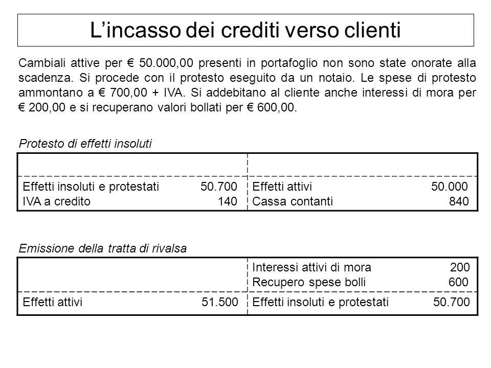 Lincasso dei crediti verso clienti Cambiali attive per 50.000,00 presenti in portafoglio non sono state onorate alla scadenza. Si procede con il prote