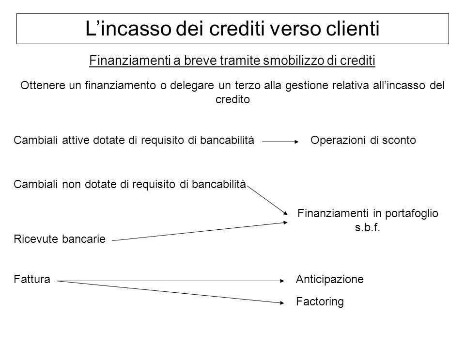 Lincasso dei crediti verso clienti Finanziamenti a breve tramite smobilizzo di crediti Ottenere un finanziamento o delegare un terzo alla gestione rel