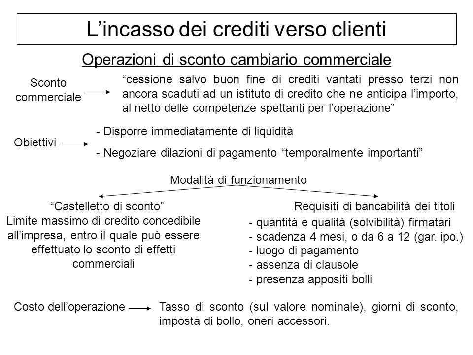 Lincasso dei crediti verso clienti Operazioni di sconto cambiario commerciale Sconto commerciale cessione salvo buon fine di crediti vantati presso te