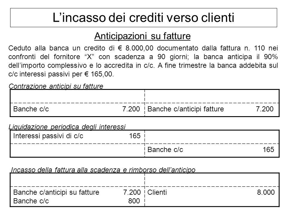 Lincasso dei crediti verso clienti Anticipazioni su fatture Ceduto alla banca un credito di 8.000,00 documentato dalla fattura n. 110 nei confronti de