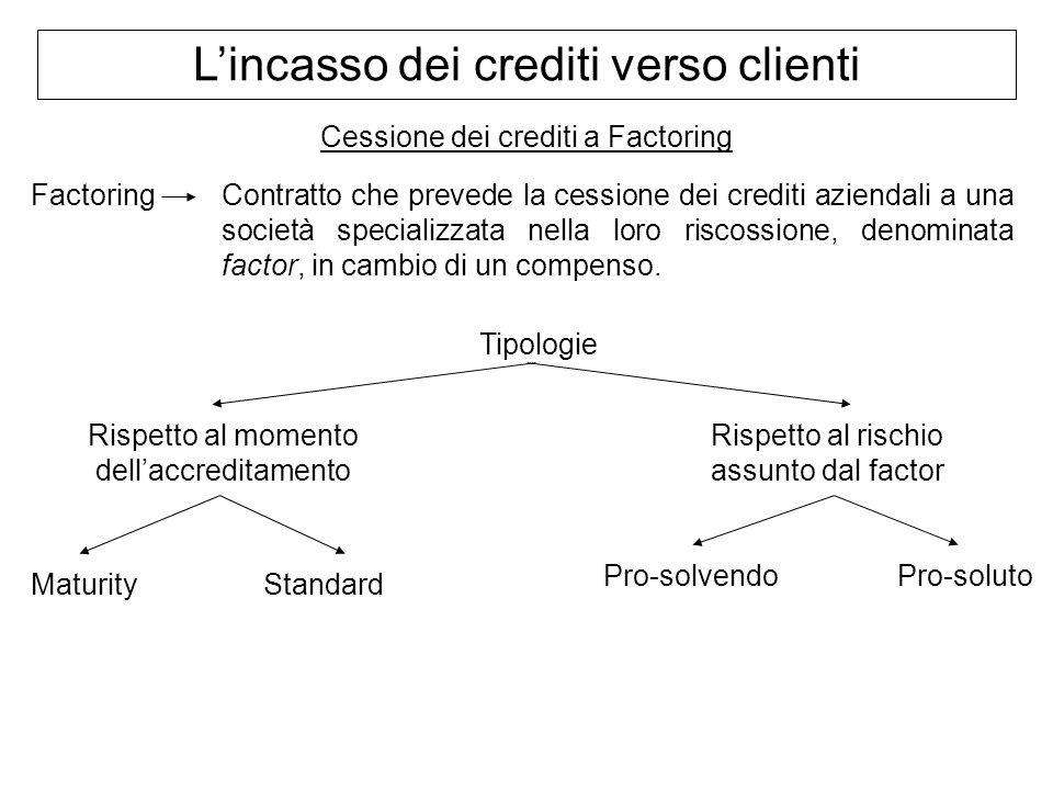 Lincasso dei crediti verso clienti Cessione dei crediti a Factoring FactoringContratto che prevede la cessione dei crediti aziendali a una società spe