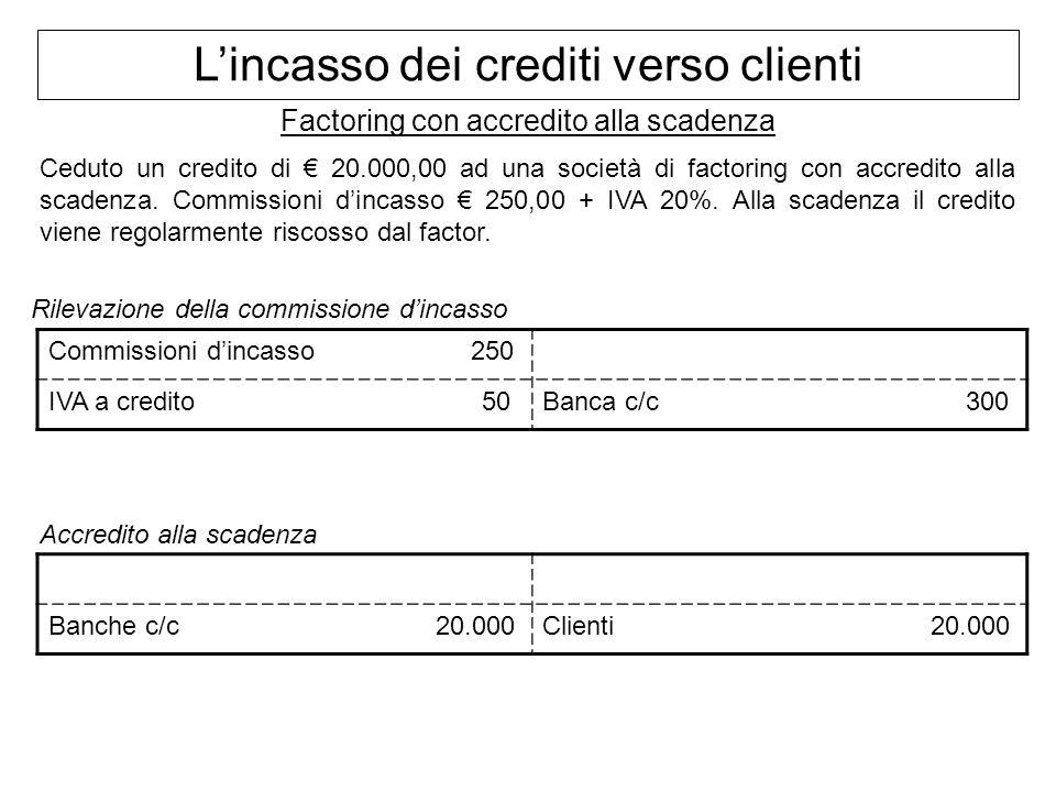 Lincasso dei crediti verso clienti Factoring con accredito alla scadenza Ceduto un credito di 20.000,00 ad una società di factoring con accredito alla