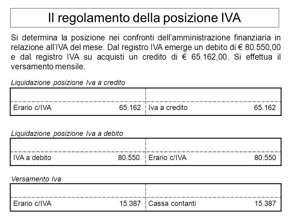 Il regolamento della posizione IVA Si determina la posizione nei confronti dellamministrazione finanziaria in relazione allIVA del mese. Dal registro