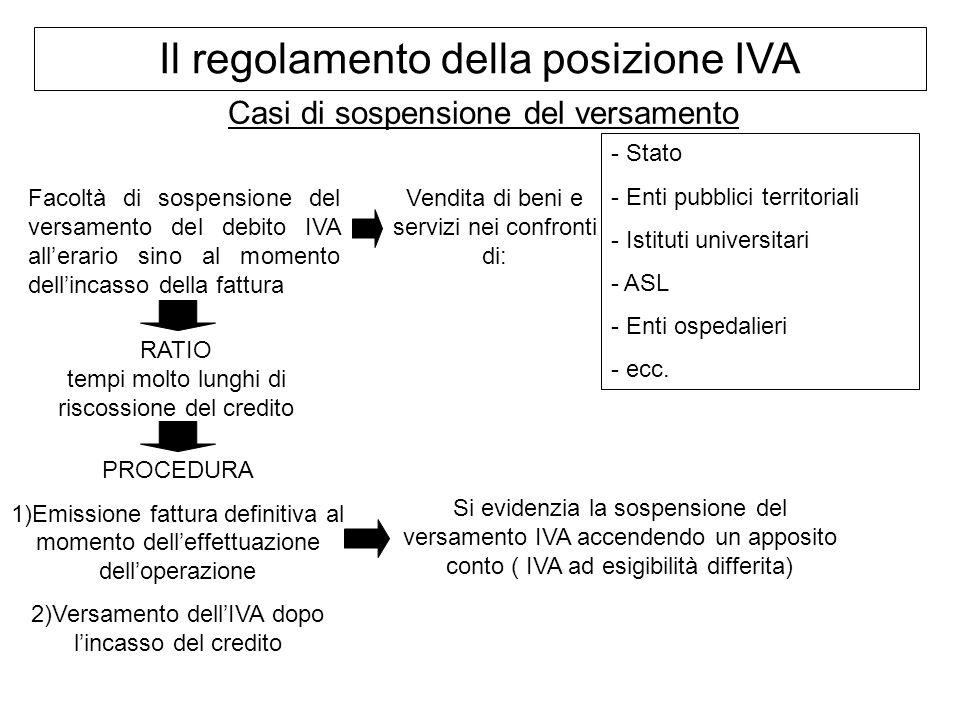 Il regolamento della posizione IVA Casi di sospensione del versamento Facoltà di sospensione del versamento del debito IVA allerario sino al momento d