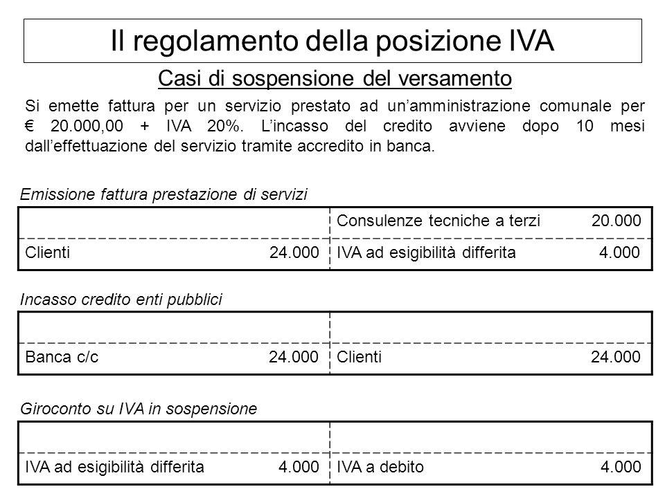 Il regolamento della posizione IVA Casi di sospensione del versamento Si emette fattura per un servizio prestato ad unamministrazione comunale per 20.