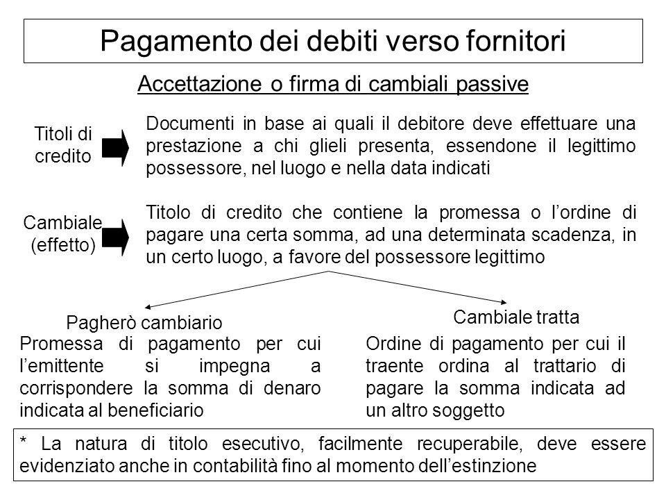 Pagamento dei debiti verso fornitori Accettazione o firma di cambiali passive Titoli di credito Documenti in base ai quali il debitore deve effettuare