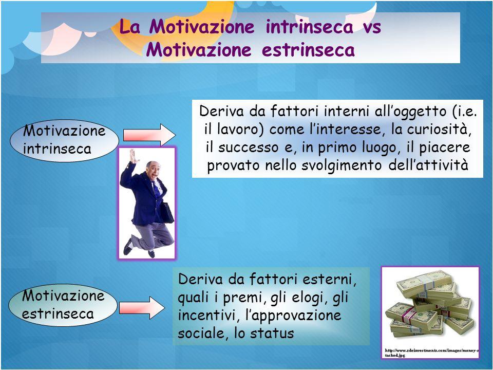 La Motivazione intrinseca vs Motivazione estrinseca Deriva da fattori esterni, quali i premi, gli elogi, gli incentivi, lapprovazione sociale, lo stat