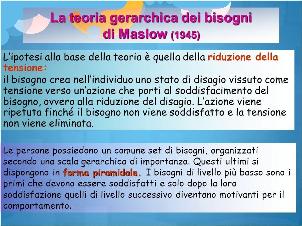La teoria gerarchica dei bisogni di Maslow (1945) Lipotesi alla base della teoria è quella della riduzione della tensione: il bisogno crea nellindivid