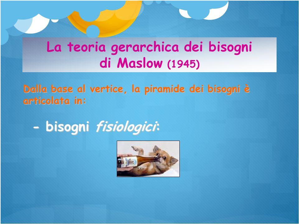 Dalla base al vertice, la piramide dei bisogni è articolata in: - bisogni fisiologici: La teoria gerarchica dei bisogni di Maslow (1945)