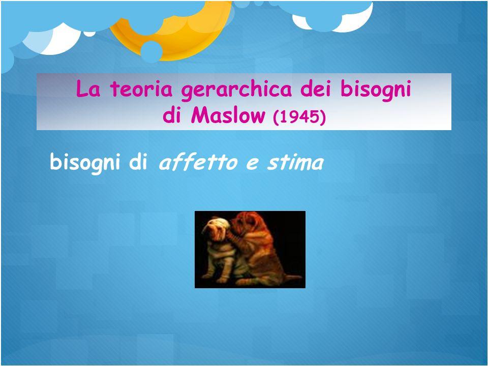 La teoria gerarchica dei bisogni di Maslow (1945) bisogni di affetto e stima