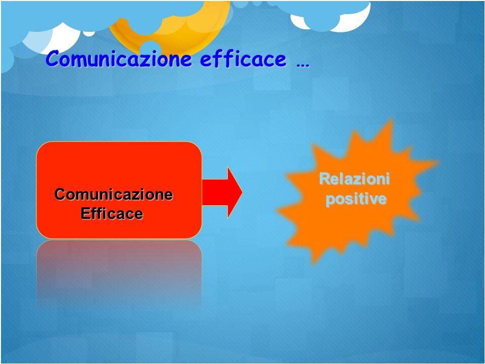 ComunicazioneEfficace Comunicazione efficace … Relazionipositive