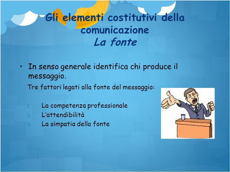 Gli elementi costitutivi della comunicazione La fonte In senso generale identifica chi produce il messaggio. Tre fattori legati alla fonte del messagg