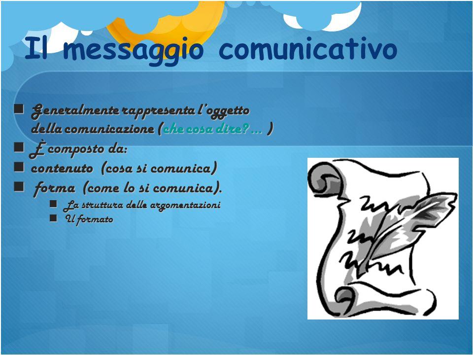 Il messaggio comunicativo Generalmente rappresenta loggetto della comunicazione (che cosa dire? … ) Generalmente rappresenta loggetto della comunicazi