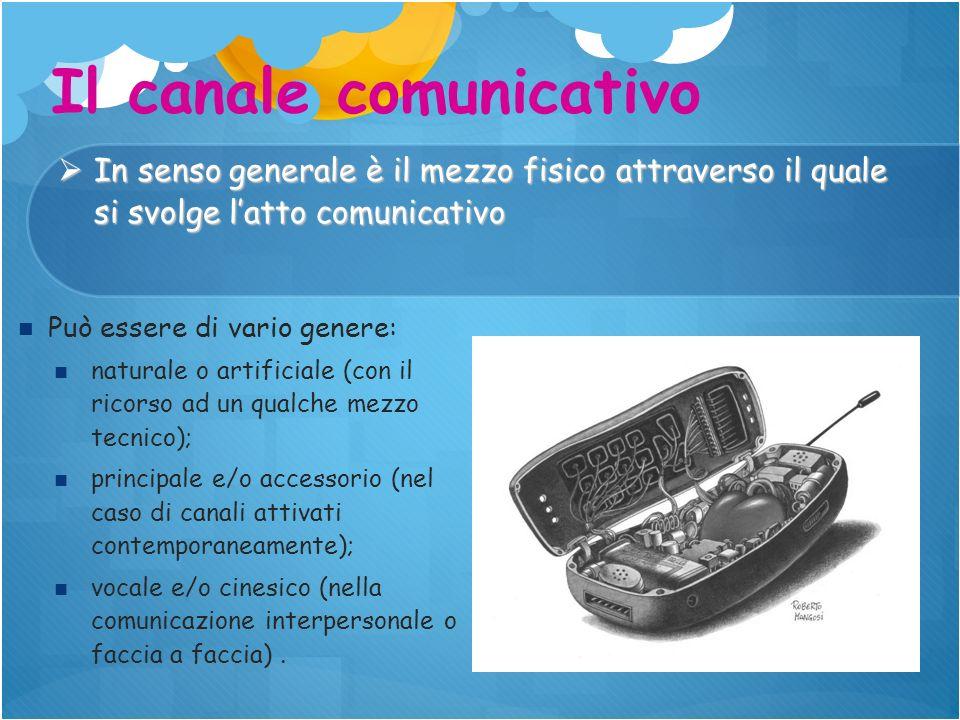Il canale comunicativo In senso generale è il mezzo fisico attraverso il quale si svolge latto comunicativo In senso generale è il mezzo fisico attrav