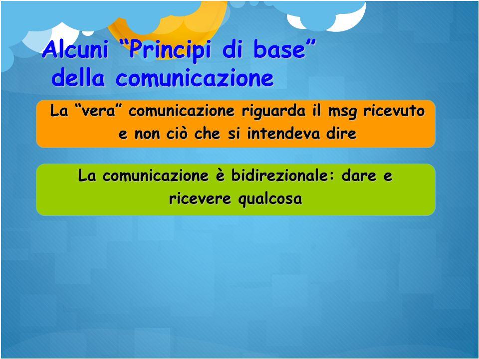 La vera comunicazione riguarda il msg ricevuto e non ciò che si intendeva dire La comunicazione è bidirezionale: dare e ricevere qualcosa Alcuni Princ