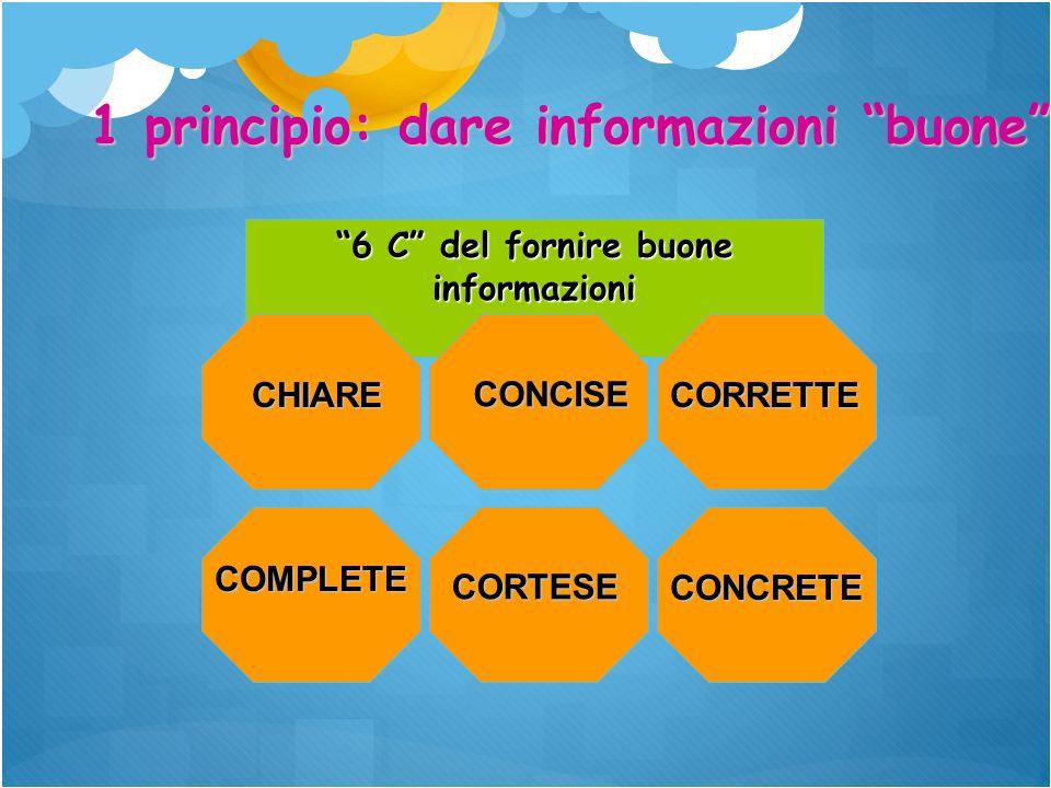 6 C del fornire buone informazioni 1 principio: dare informazioni buone CHIARE CONCISE CORTESE COMPLETE CORRETTE CONCRETE