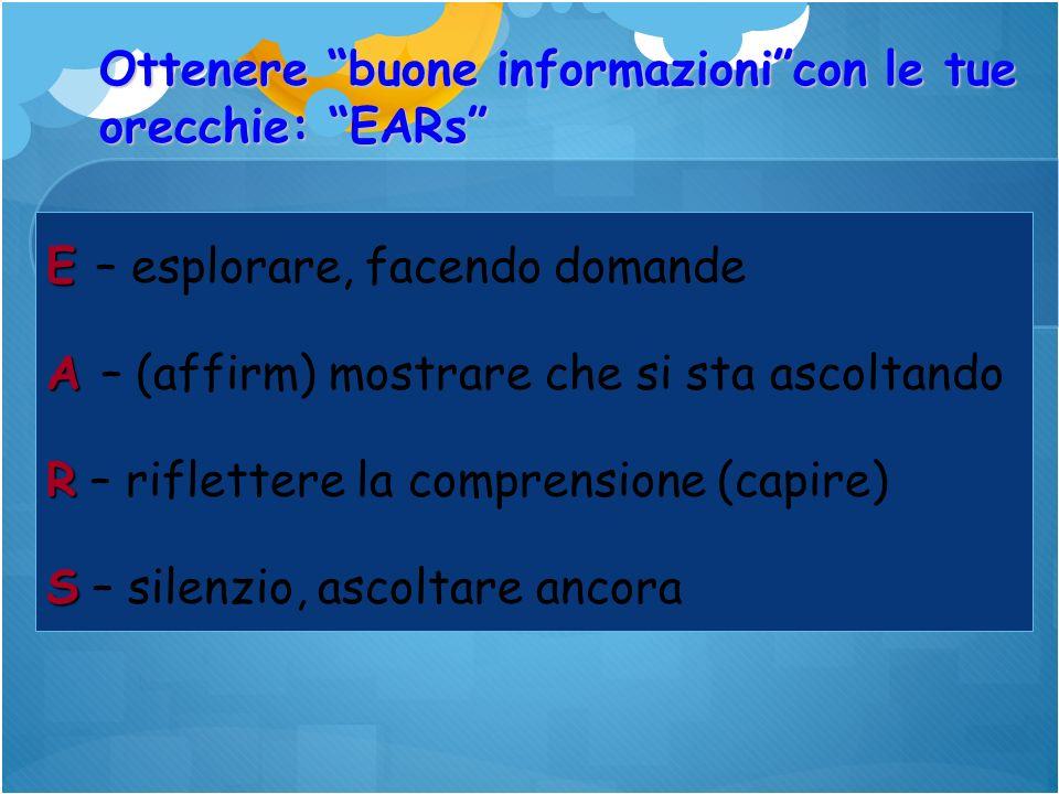 Ottenere buone informazionicon le tue orecchie: EARs E E – esplorare, facendo domande A A – (affirm) mostrare che si sta ascoltando R R – riflettere l